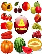 Best Vitamin A Products At UAE Supplements